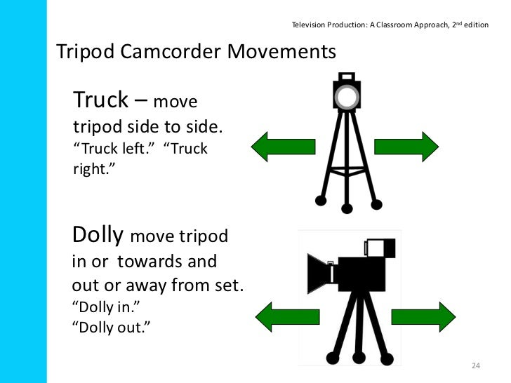 Video composition and tips with camera movement