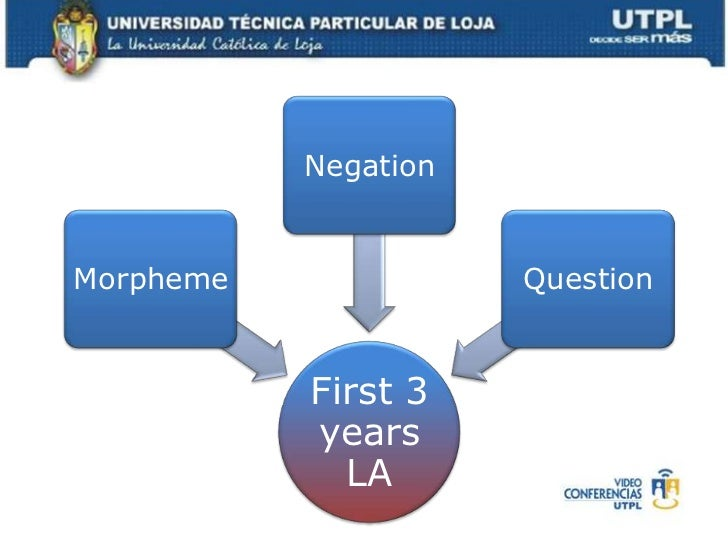 True or false?<br />The most important predictor of success in second language learning is motivation<br />