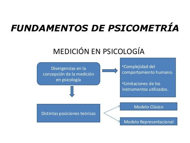 Fundamentacion de la psicometria for Que es divan en psicologia