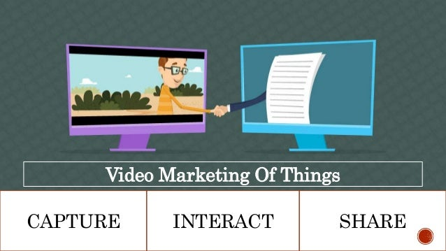 CAPTURE INTERACT SHARE Video Marketing Of Things