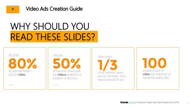 Video Creation Guide for Ads Slide 2