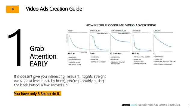 Video Creation Guide for Ads Slide 3