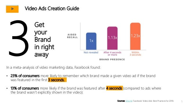 Video Ads Creation Guide Get your Brand in right away In a meta-analysis of video marketing data, Facebook found: • 23% of...