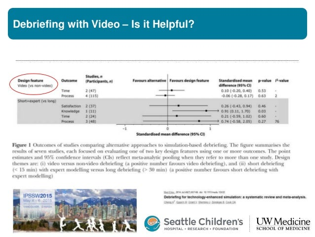 Debriefing with Video – Is it Helpful?