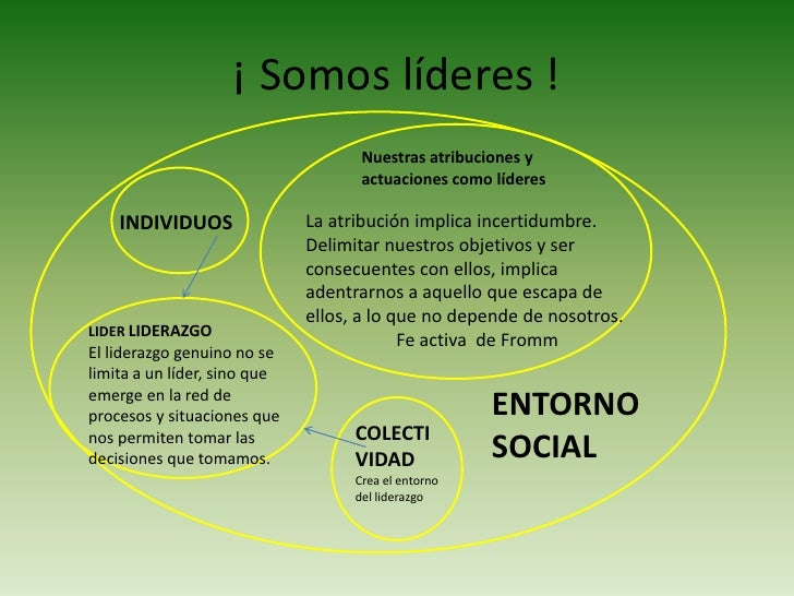 ¡ Somos líderes !<br />Nuestras atribuciones y actuaciones como líderes<br />INDIVIDUOS<br />ENTORNO SOCIAL<br />Que estam...