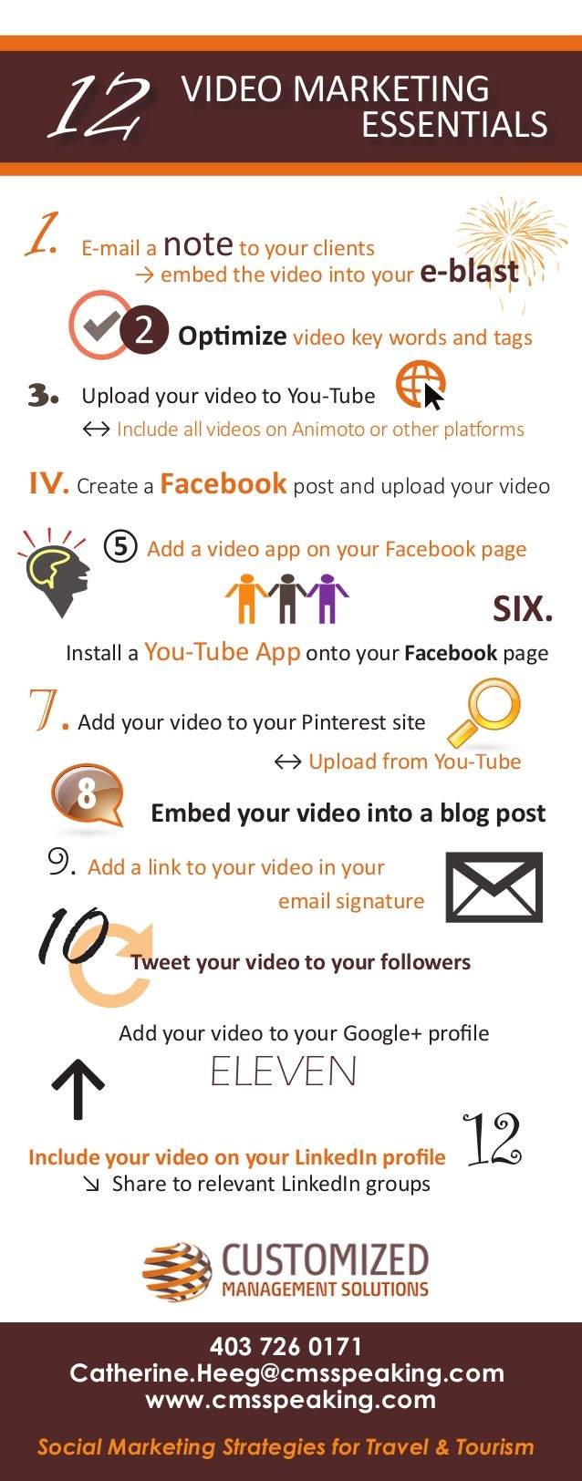 VIDEO MARKETING ESSENTIALS12 1. E-mail a noteto your clients   → embed the video into your e-blast ❷Optimize video key ...