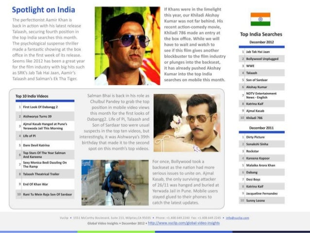 Video Insights for India in December 2012