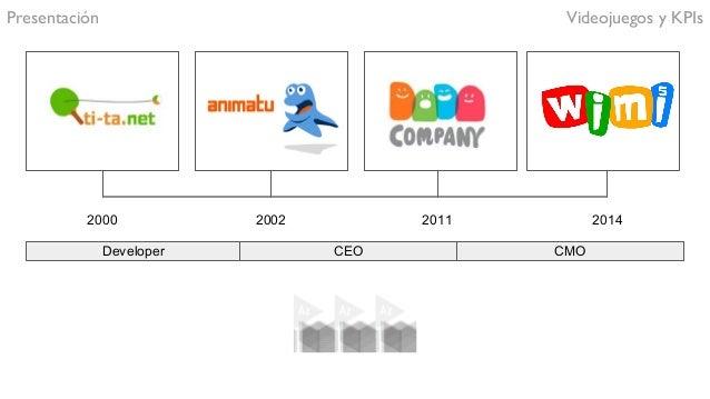 Videojuegos y KPIs Slide 3