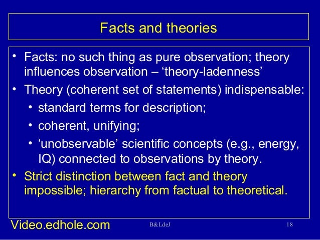 theory observation distinction Theory building in qualitative research: reconsidering  theory building in qualitative research: reconsidering the  there is no observation without theory,.
