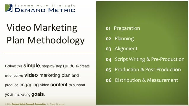 Video Marketing Plan Methodology  01 Preparation 02 Planning  03 Alignment 04 Script Writing & Pre-Production Follow this ...