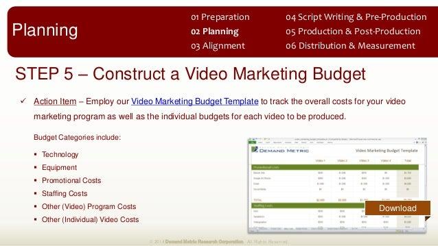 video budget template