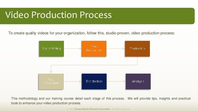 Video Production Business Plan