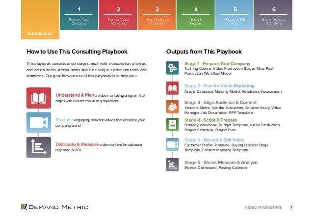 Video Marketing Plan Playbook