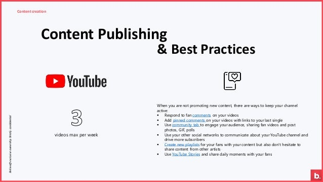 Content Publishing Content creationBelieve@exclusiveownership.Strictlycondidential & Best Practices videos max per week Wh...