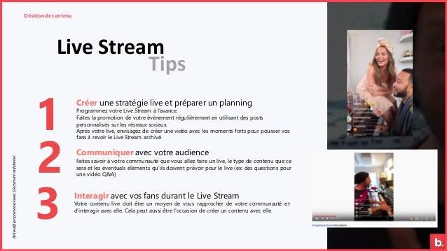 Live Stream Création de contenuBelieve@propriétéexclusive.Strictementconfidentiel 1 2 3 Communiquer avec votre audience Fa...