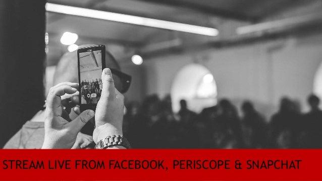 Facebook Live Statistics, Hosting, Classes and Resources Slide 3