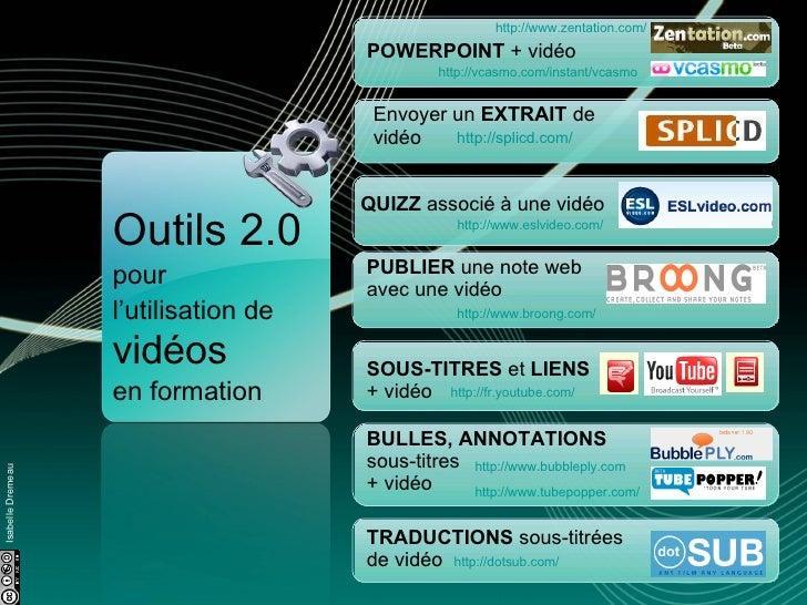 Outils 2.0 pour l'utilisation de vidéos   en formation QUIZZ  associé à une vidéo POWERPOINT  + vidéo SOUS-TITRES  et  LIE...