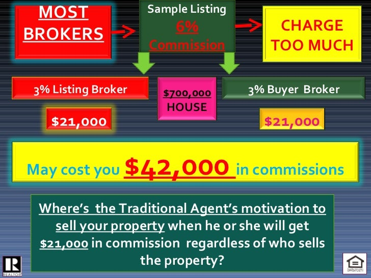 SM Where's  the Traditional Agent's motivation to sell your property  when he or she will get  $21,000  in commission  reg...