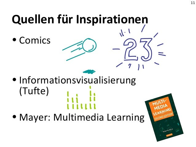 11 Quellen für Inspirationen • Comics • Informationsvisualisierung (Tufte) • Mayer: Multimedia Learning