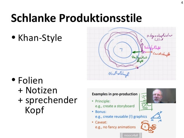 4 Schlanke Produktionsstile • Khan-Style • Folien + Notizen + sprechender Kopf