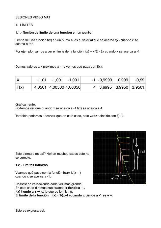 SESIONES VIDEO MAT  1. LÍMITES   1.1.- Noción de límite de una función en un punto:   Límite de una función f(x) en un pun...