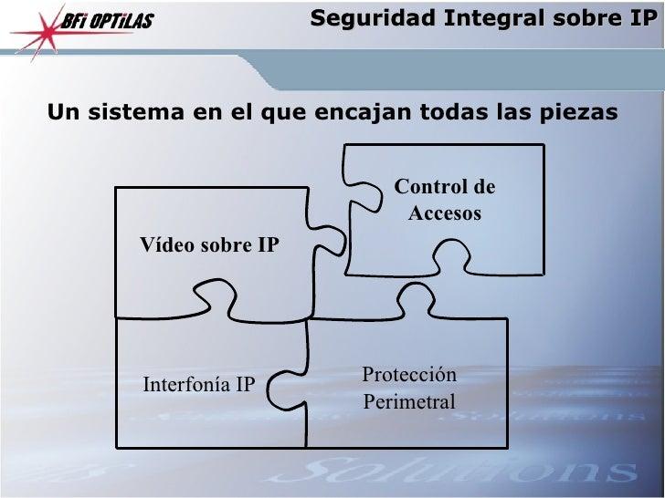Seguridad Integral sobre IP Interfonía IP Protección Perimetral Control de Accesos Un sistema en el que encajan todas las ...