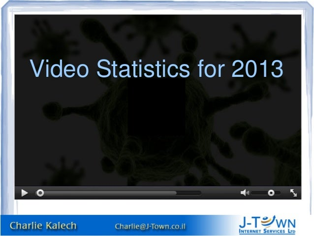 Video Statistics for 2013
