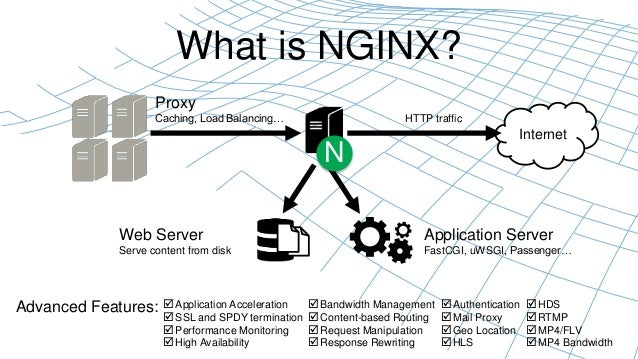 Video Streaming with NGINX