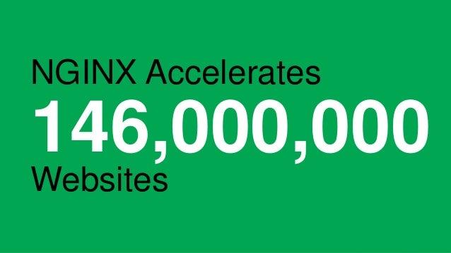 NGINX Accelerates  146,000,000  Websites