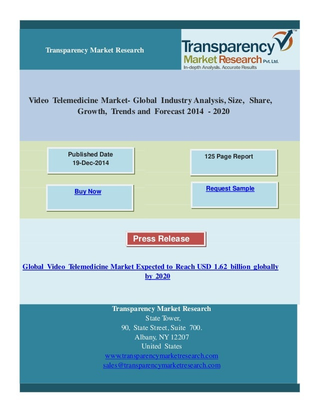 The us telemedicine market roi analysis