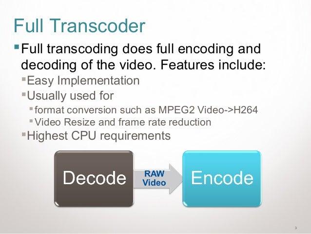 Video transcoding transrating