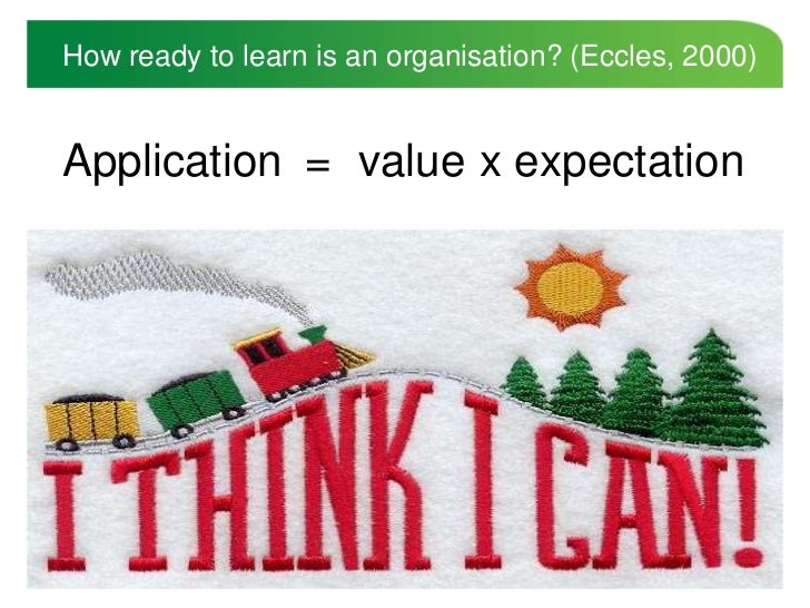 How ready to learn is an organisation? (Eccles, 2000)Application = value x expectation