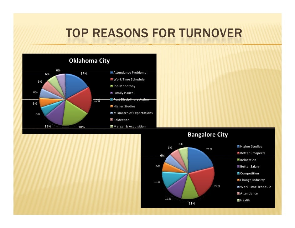 research on employee turnover Turnover intention is the behavioral tendency of employees to attempt to leave  their work organization, which may lead to actual turnover much research points .