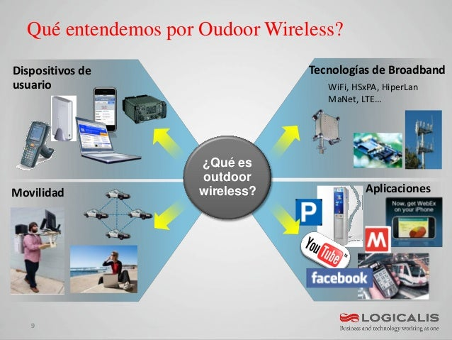 Outdoor Mesh Wireless Networks