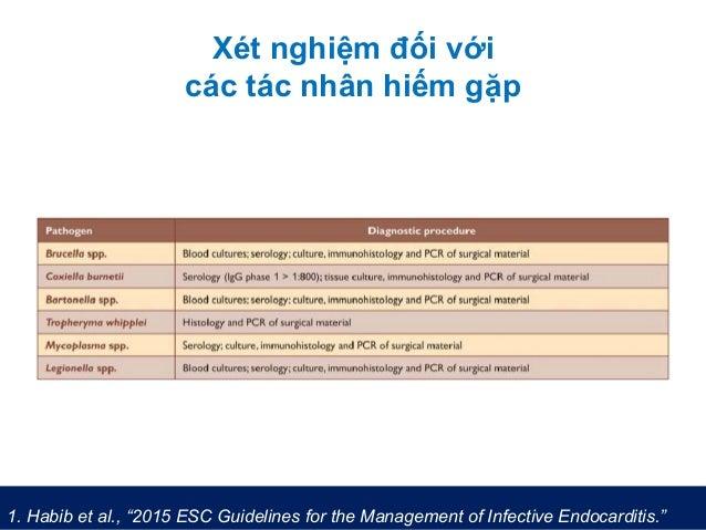 "Xét nghiệm đối với các tác nhân hiếm gặp 1. Habib et al., ""2015 ESC Guidelines for the Management of Infective Endocarditi..."