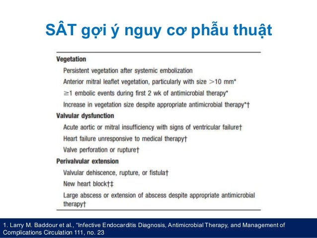 """SÂT gợi ý nguy cơ phẫu thuật 1. Larry M. Baddour et al., """"Infective Endocarditis Diagnosis, Antimicrobial Therapy, and Man..."""