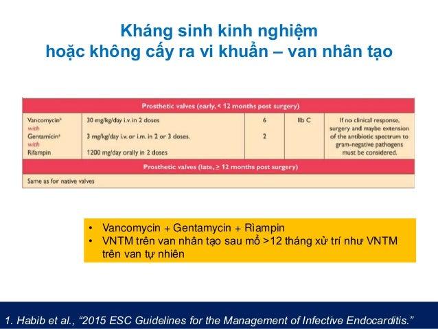 Kháng sinh kinh nghiệm hoặc không cấy ra vi khuẩn – van nhân tạo • Vancomycin + Gentamycin + Rìampin • VNTM trên van nhân ...