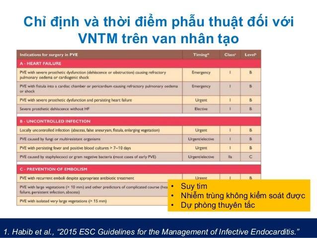Chỉ định và thời điểm phẫu thuật đối với VNTM trên van nhân tạo • Suy tim • Nhiễm trùng không kiểm soát được • Dự phòng th...