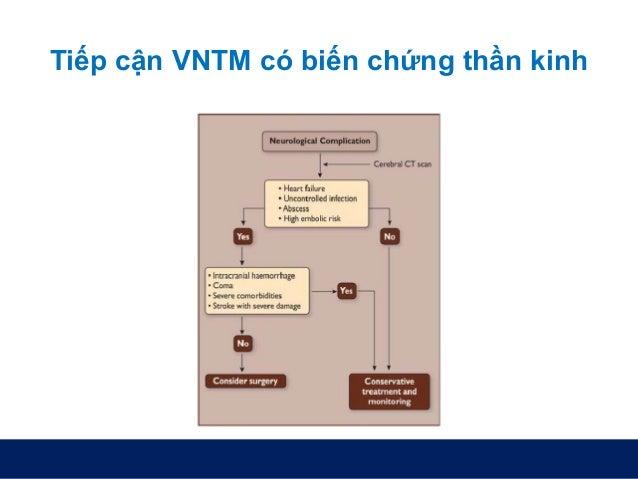 Tiếp cận VNTM có biến chứng thần kinh