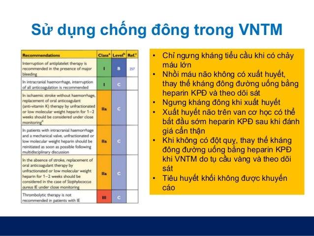 Sử dụng chống đông trong VNTM • Chỉ ngưng kháng tiểu cầu khi có chảy máu lớn • Nhồi máu não không có xuất huyết, thay thế ...