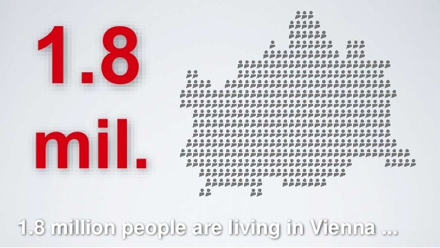 1.8 million people are living in Vienna ...