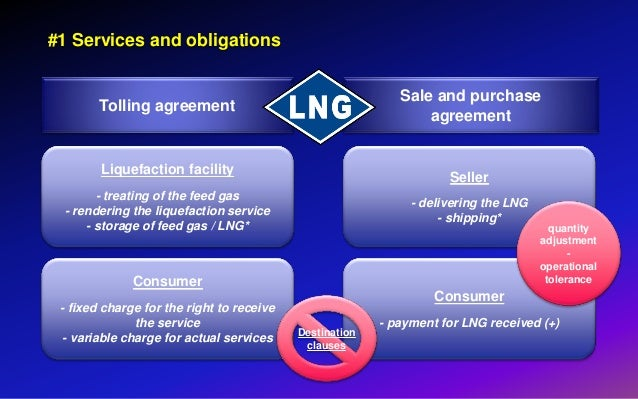 How To Design Lng Contracts