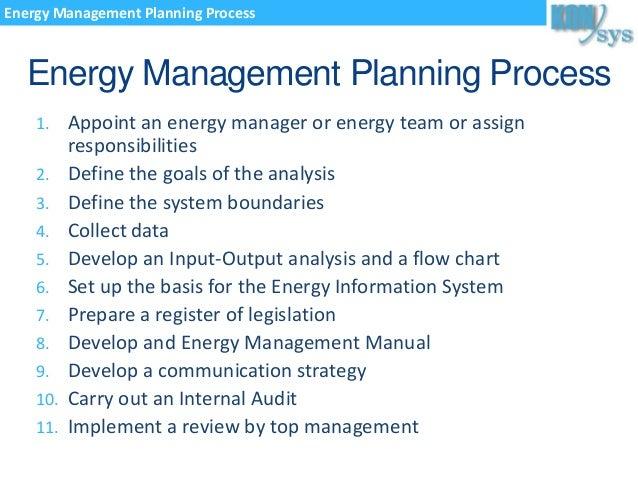 how to develop an asset management plan