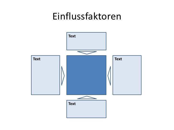 Einflussfaktoren<br />Text<br />Text<br />Text<br />Text<br />
