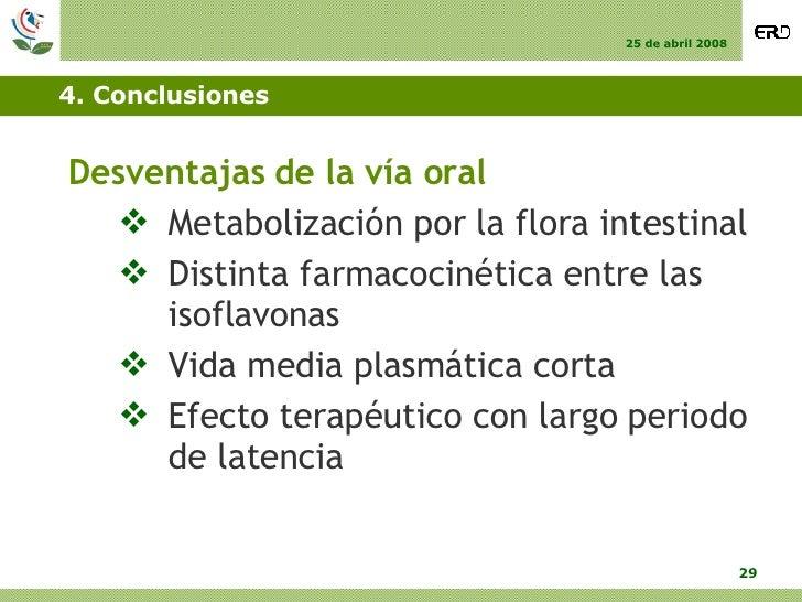 4. Conclusiones <ul><li>Desventajas de la vía oral </li></ul><ul><ul><li>Metabolización por la flora intestinal </li></ul>...
