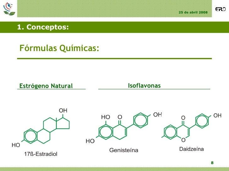 1. Conceptos: <ul><li>Fórmulas Químicas: </li></ul>Estrógeno Natural Isoflavonas