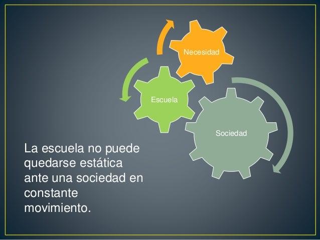 Sociedad Escuela Necesidad La escuela no puede quedarse estática ante una sociedad en constante movimiento.