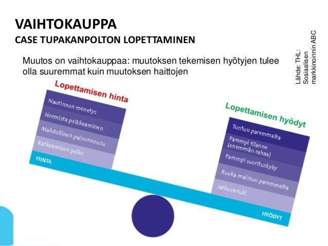 VAIHTOKAUPPA CASE TUPAKANPOLTON LOPETTAMINEN AVUSTUSOSASTO | ELINA VARJONEN | 19.10.2015 13 Muutos on vaihtokauppaa: muuto...