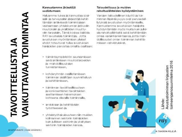 TAVOITTEELLISTAJA VAIKUTTAVAATOIMINTAA AVUSTUSOSASTO | ELINA VARJONEN | 19.10.2015 2 Lähde: Avustustoiminnanlinjausten toi...