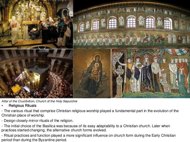 Compare Christian Denominations: Beliefs and Theology